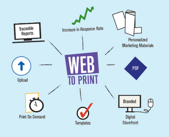 Web2Print Graphic